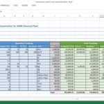 Construction Project Cost Control - Excel Template - Workpack inside Job Cost Report Template Excel